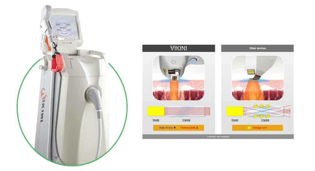دستگاه لیزر دایود Vikini